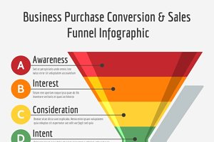 Okay So What the Heck Is a Sales Funnel?