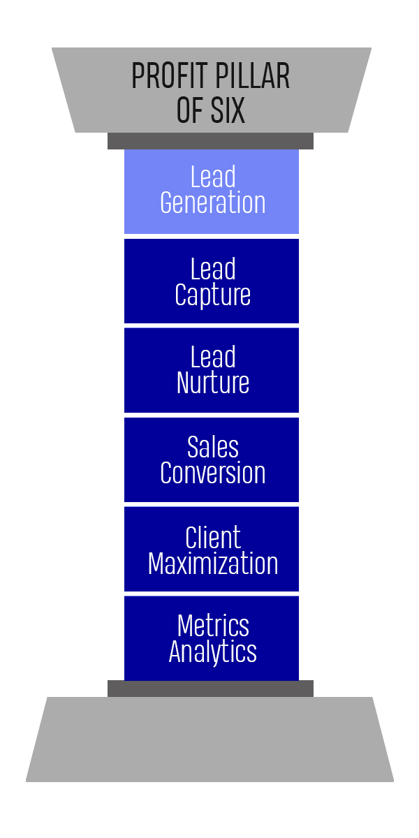 The Profit Pillar of Six: Lead Generation (1 of 6 Pt Series)